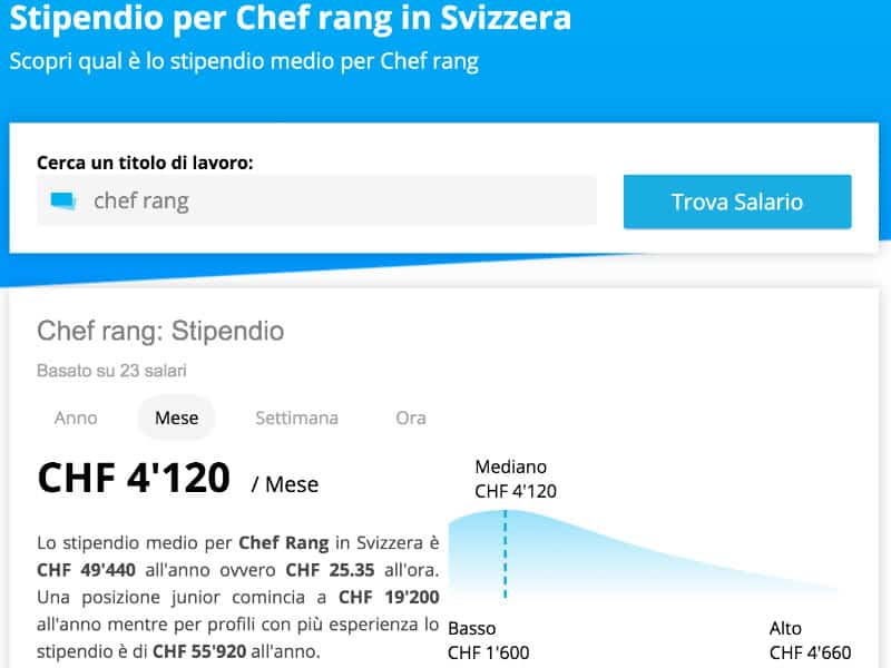 stipendio medio lavoro in Svizzera
